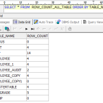 Oracle – Table Row count for all tables