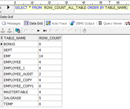 Oracle - Table Row count for all tables - Varinder Sandhu