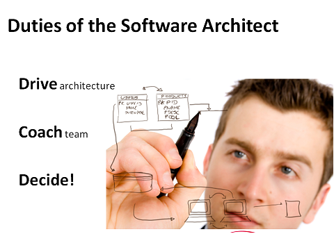 Pursuing a career as a Software Architect