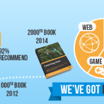 Packt Publishing celebrates their 2000th title with an exclusive offer – We've got IT covered!